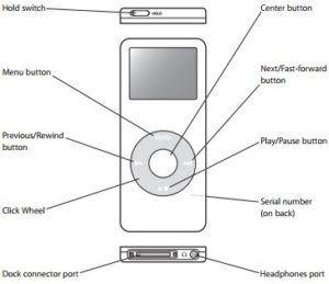 ipod nano controls