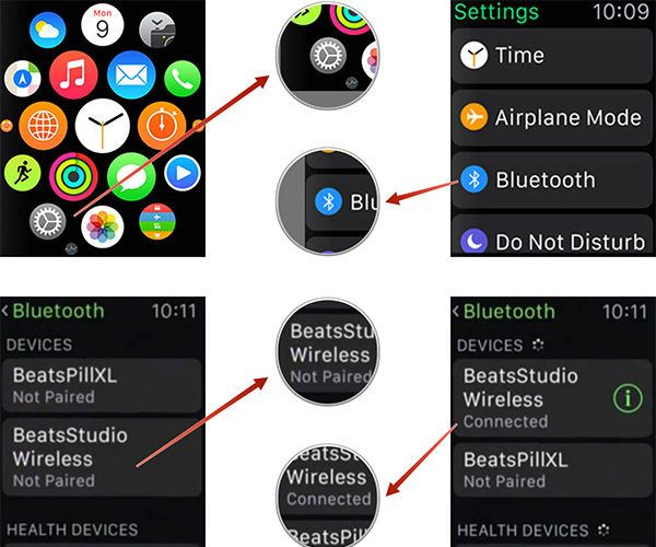 apple watch bluetooth 600x500 - Apple Watch: How to Connect to Bluetooth Devices