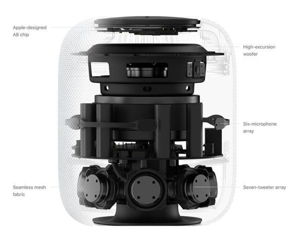 homepod hardware large 600x489 - HomePod