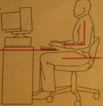 Preventing Back and Neck strain while working