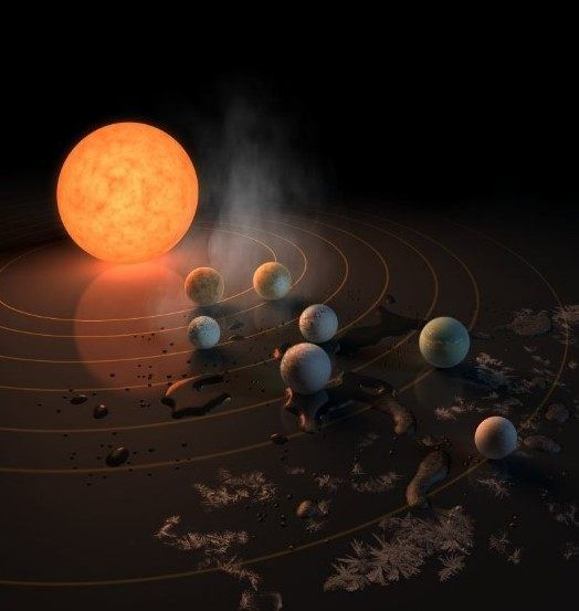 trappist 1 planets
