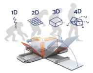 4D Printing