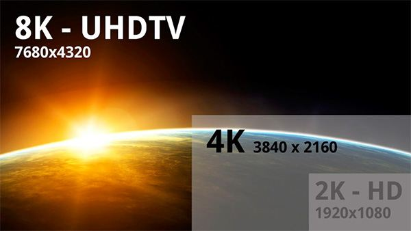 8k uhd - UHD, OLED, HDR in TV - Meaning for Common Person