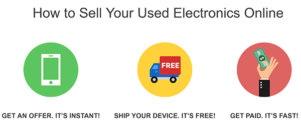iGotOffer.com: How to Sell Your Used Electronics Online