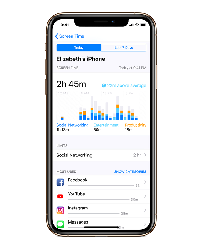 ios 12 screen time control - iOS 12 - Its Features and Secrets of the Operating System