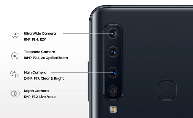 Four cameras in the Samsung Galaxy A9 (2018)
