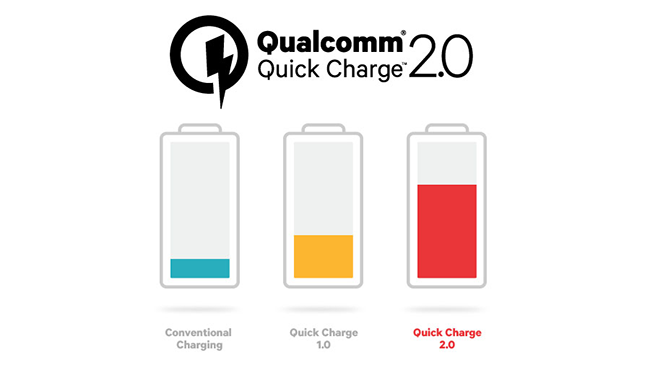 QC 2.0 became the first truly popular standard of fast charging. It worked with devices on many versions of Snapdragon.